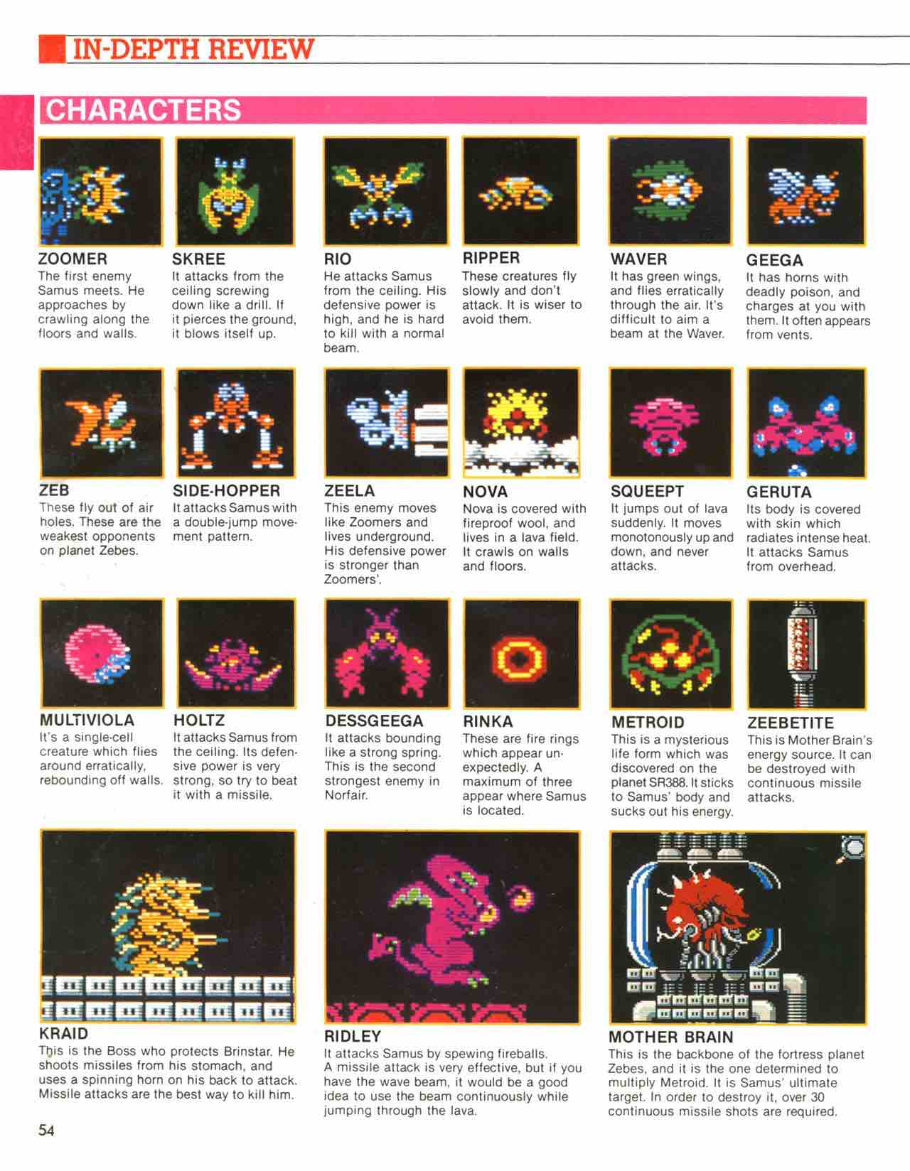 Official Nintendo Player's Guide Pg 54
