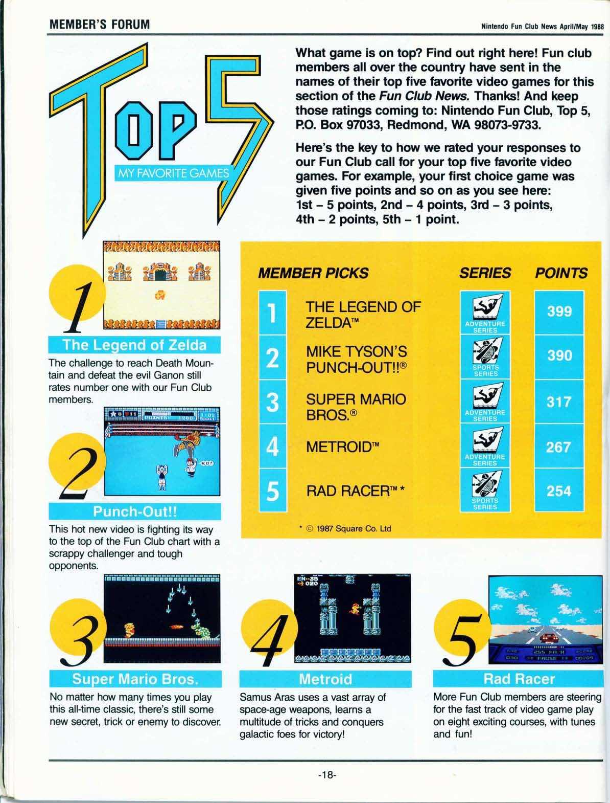 Nintendo Fun Club News April-May 1988 pg18