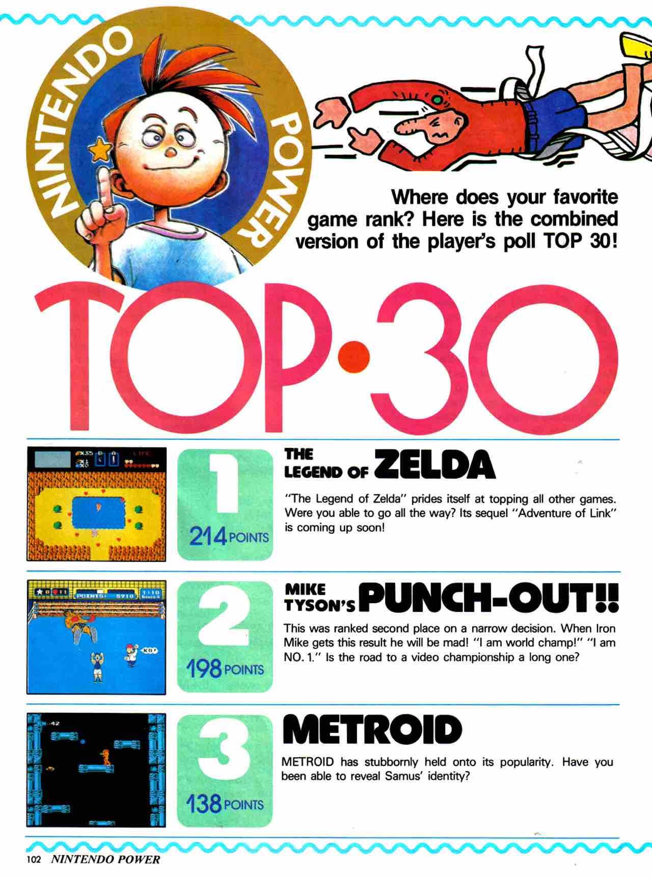 Nintendo Power | July August 1988 - pg 102