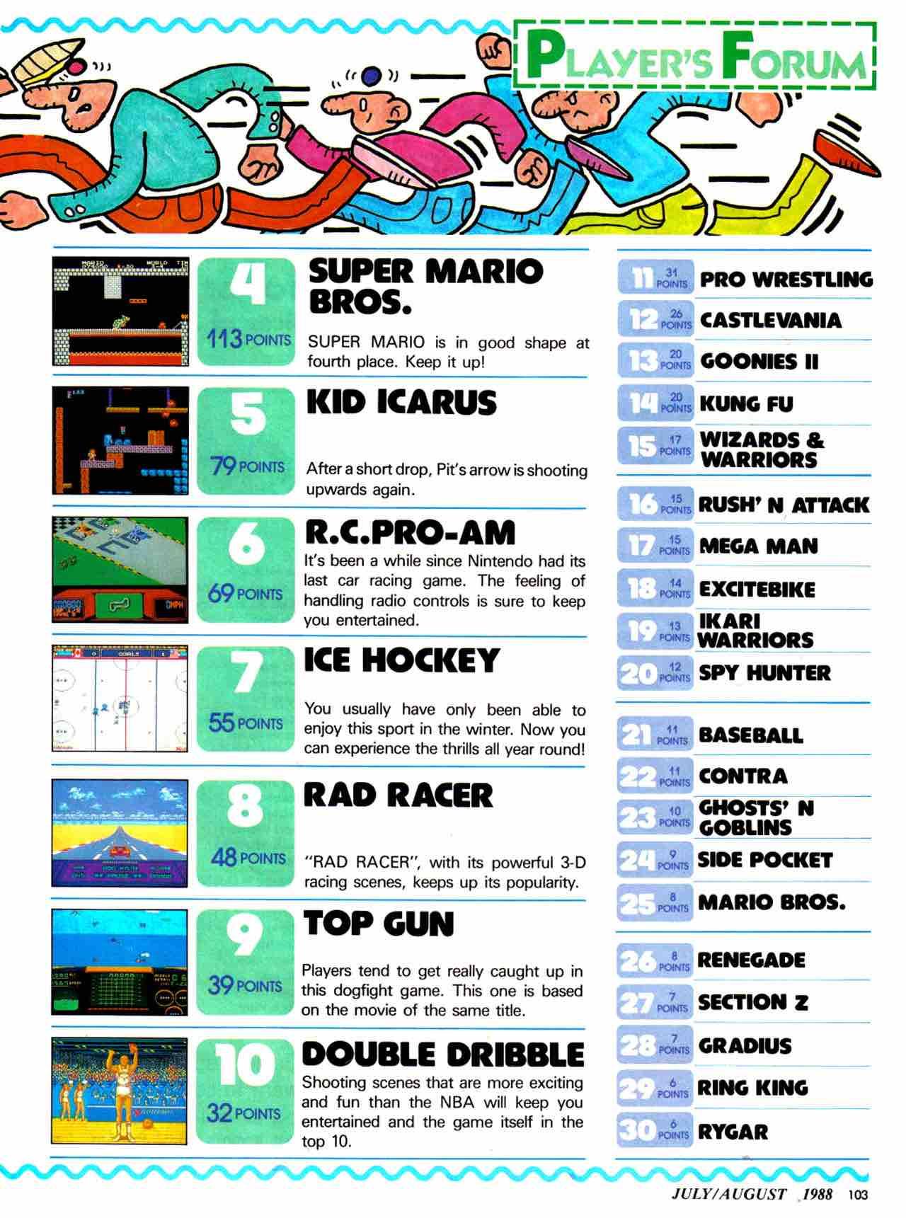 Nintendo Power | July August 1988 - pg 103