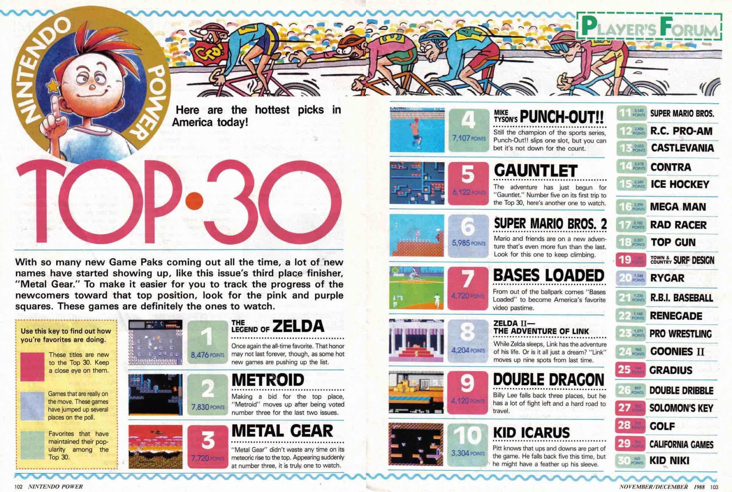 Nintendo Power | Nov Dec 1988-102-103