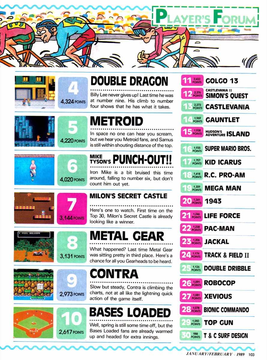 Nintendo Power | Jan Feb 1989-103