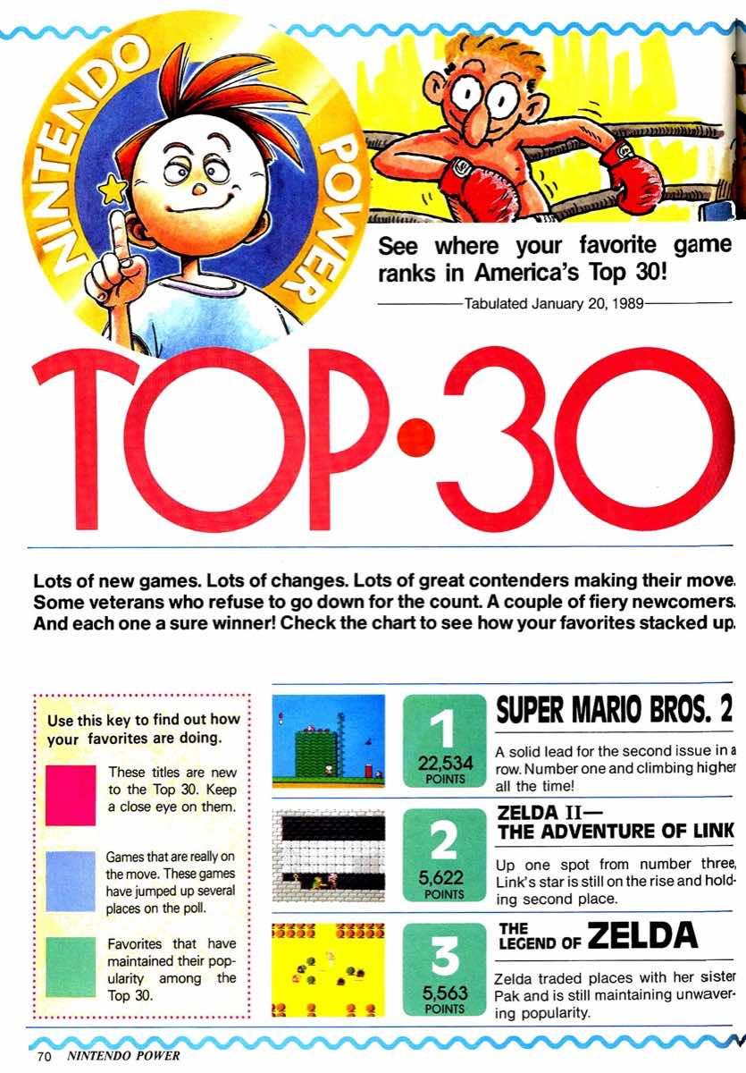 Nintendo Power | March April 1989 p070