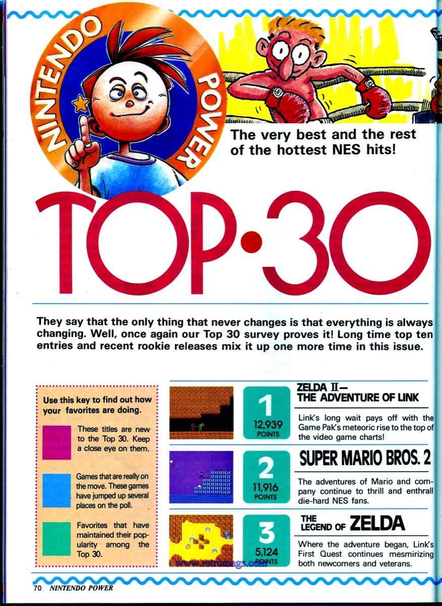 Nintendo Power | May June 1989 p70