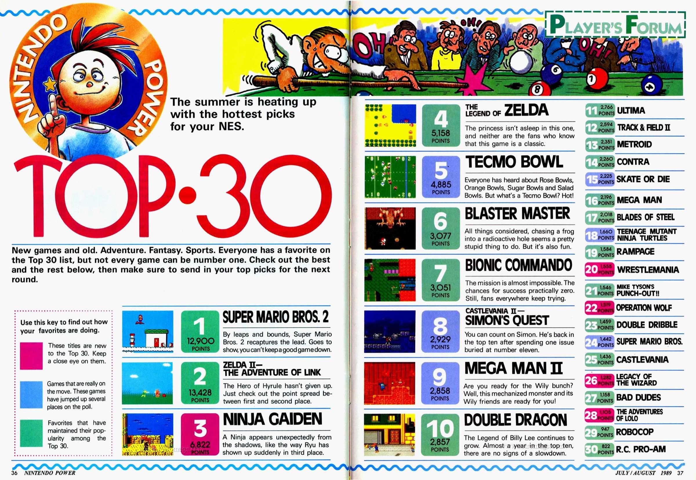 Nintendo Power | July August 1989 p36-37