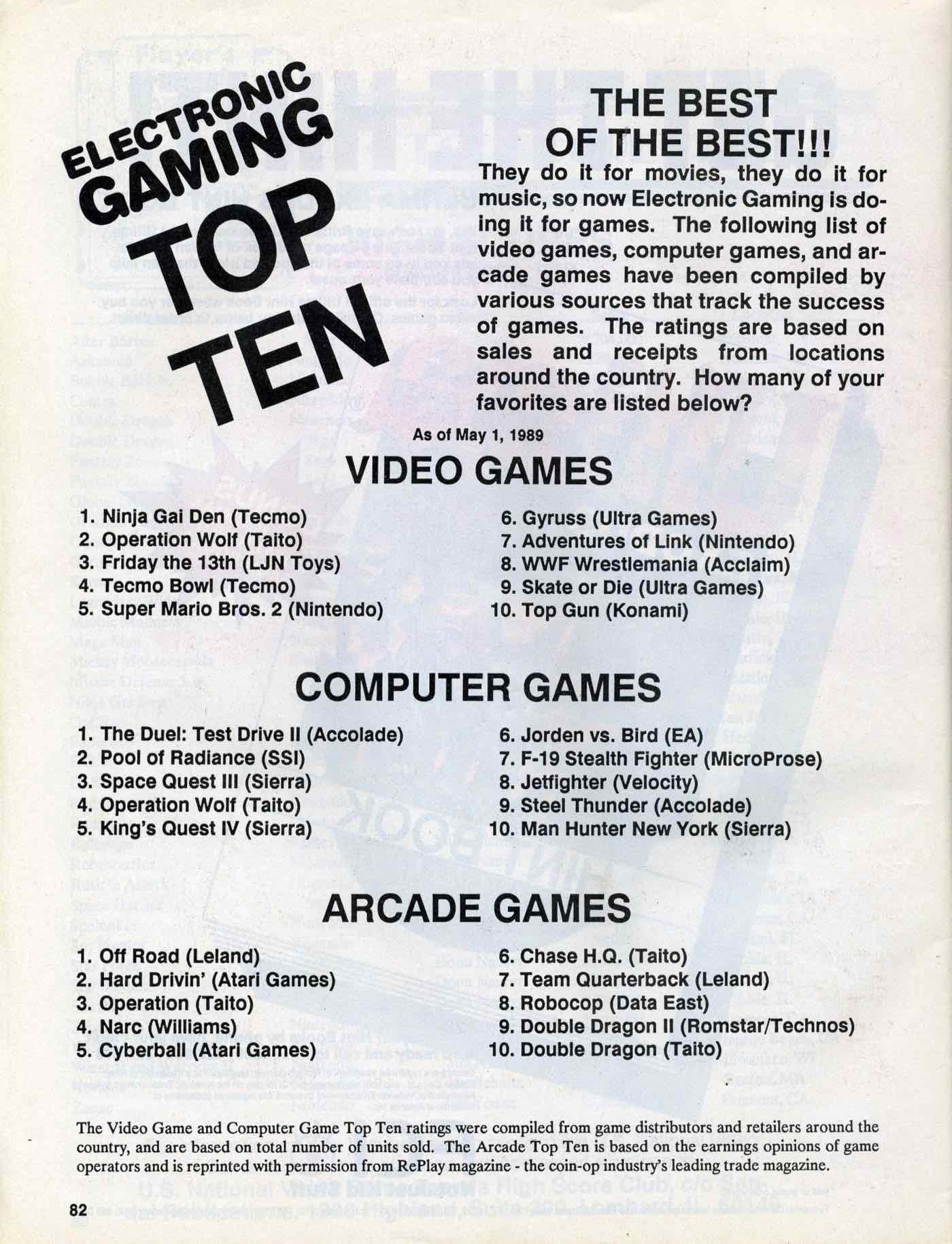 EGM | July 1989 pg-82