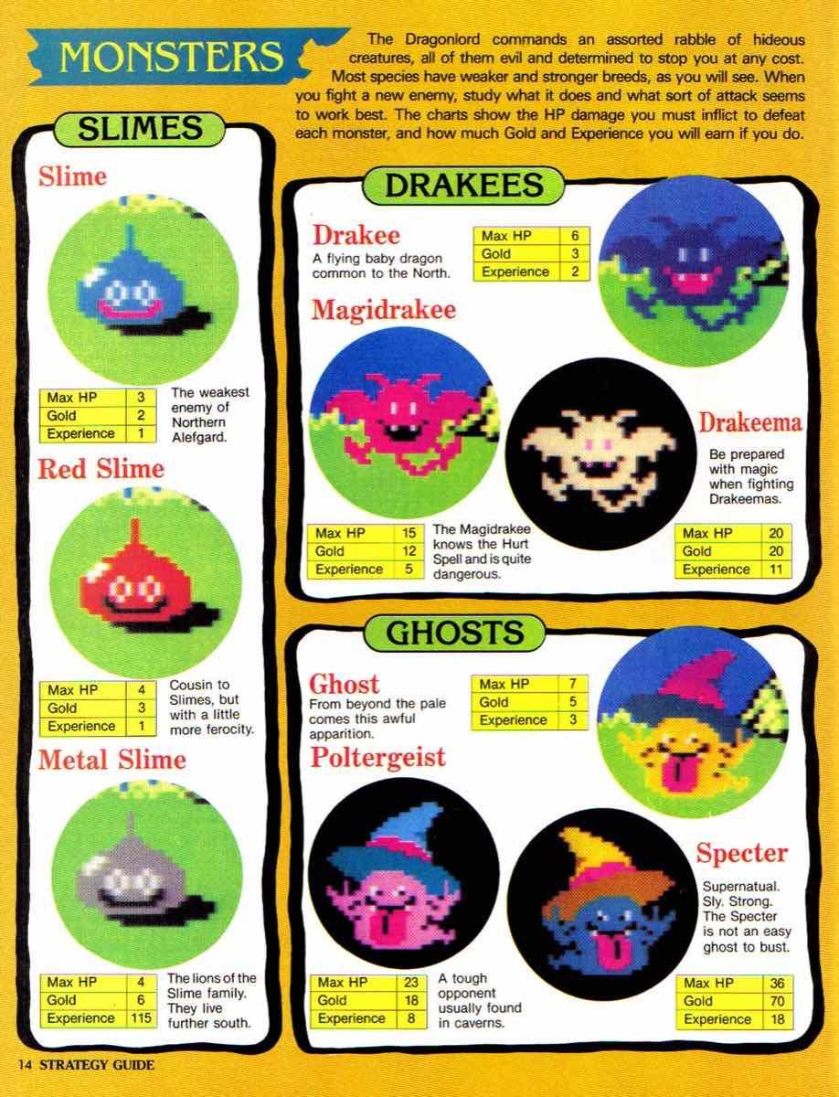 Nintendo Power | November December 1989 | Dragon Warrior Strategy Guide pg-14