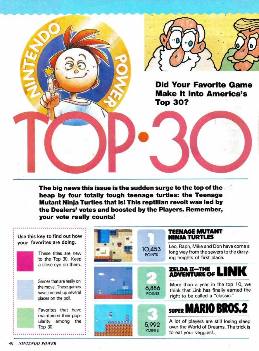 Nintendo Power | January-February 1990-48