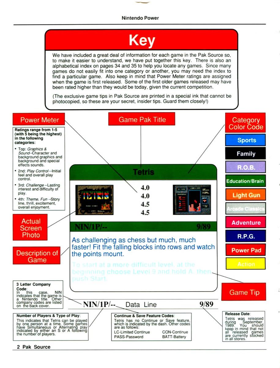 Nintendo Power Pak Source | March April 1990 p-02