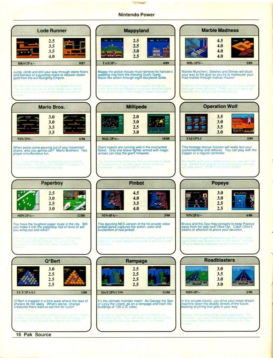 Nintendo Power Pak Source | March April 1990 p-16