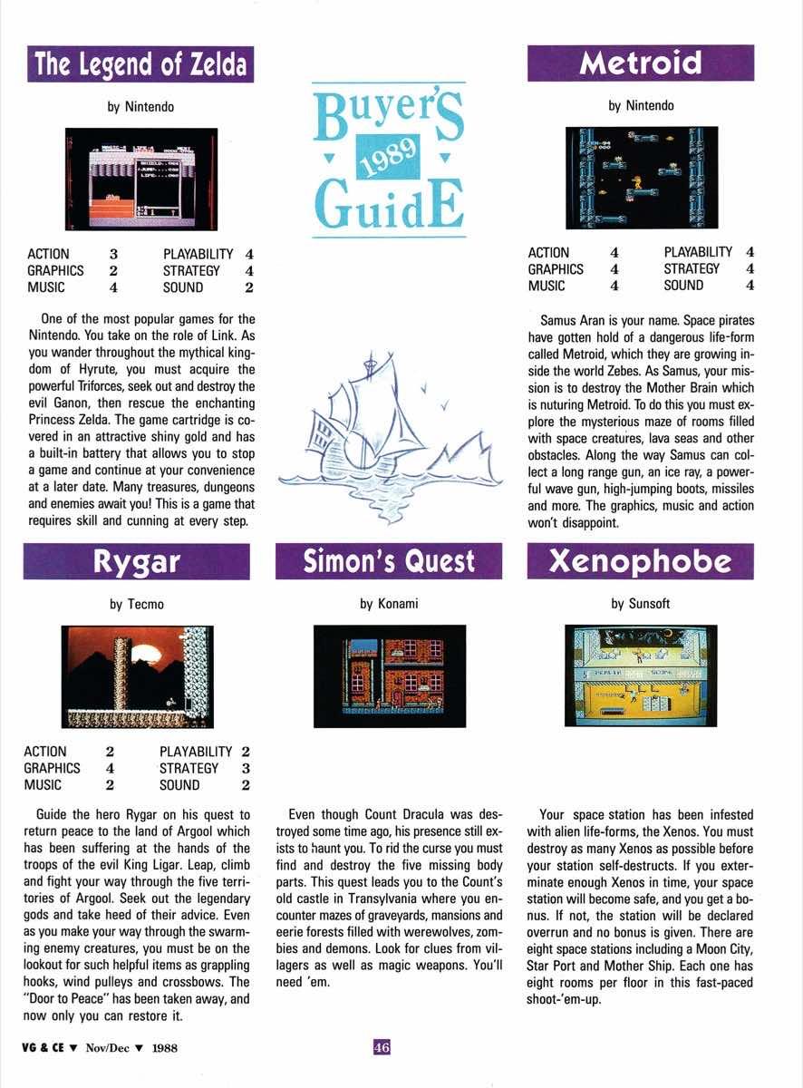 VGCE | December 1988 p-046